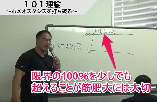 101理論