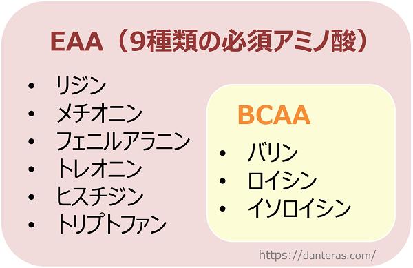 EAAとBCAAの関係性
